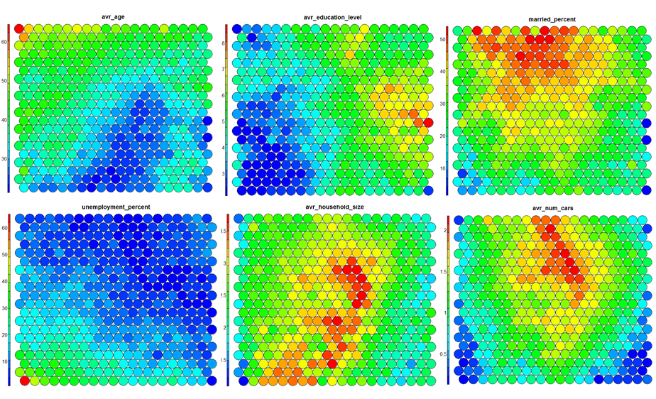 Multiple heatmaps