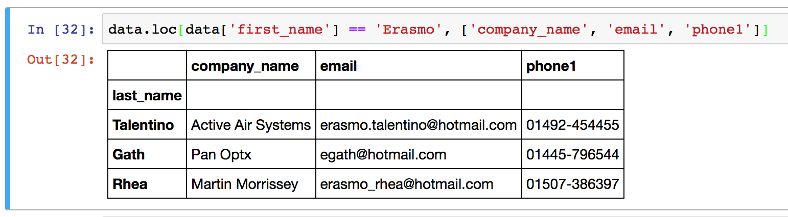 Multiple column selection example using .loc
