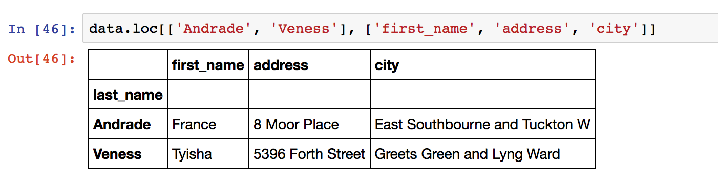 selecting columns by name in pandas .loc