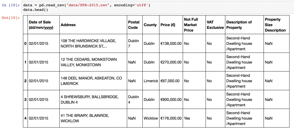 "Sample geocoding data downloaded from the Irish property price register. Note the column ""Address"" is used as input from your input CSV file."