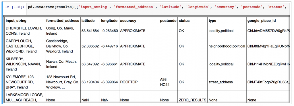 Format for output data from geocoding script. Elements of the google response are parsed and extracted in CSV format by the geocoding script.