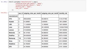 Groupby statistics can be calculated using the groupby and agg Pandas functions.