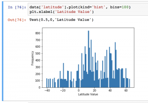 create histograms with pandas using the plot command