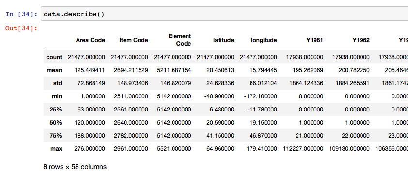 describe() can also be used to summarise all numeric columns in a dataframe