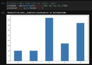 bar chart created directly from a pandas dataframe or series